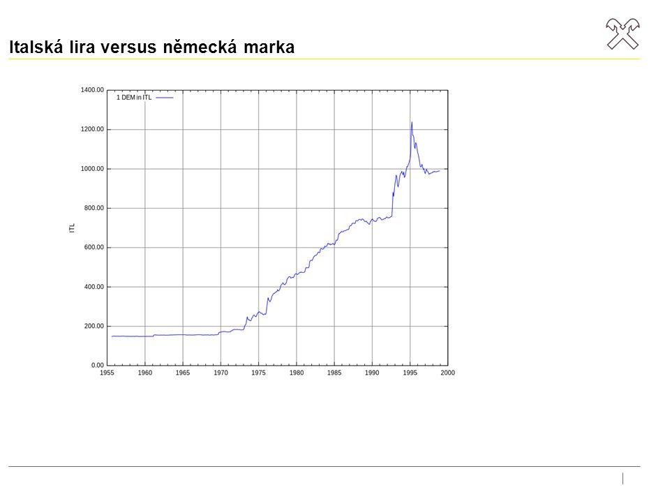 Italská lira versus německá marka
