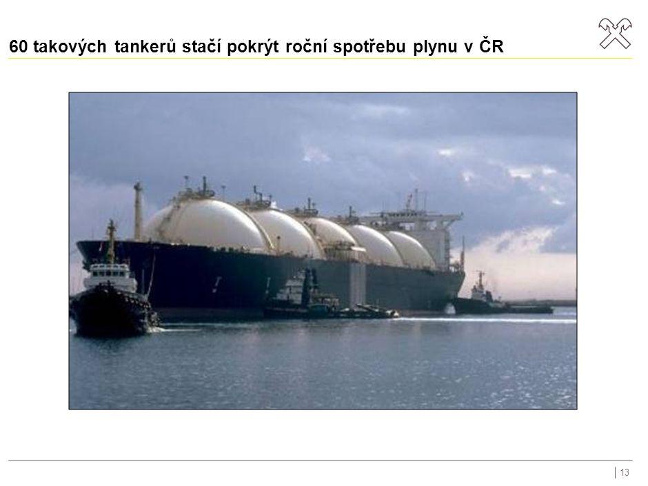 60 takových tankerů stačí pokrýt roční spotřebu plynu v ČR 13