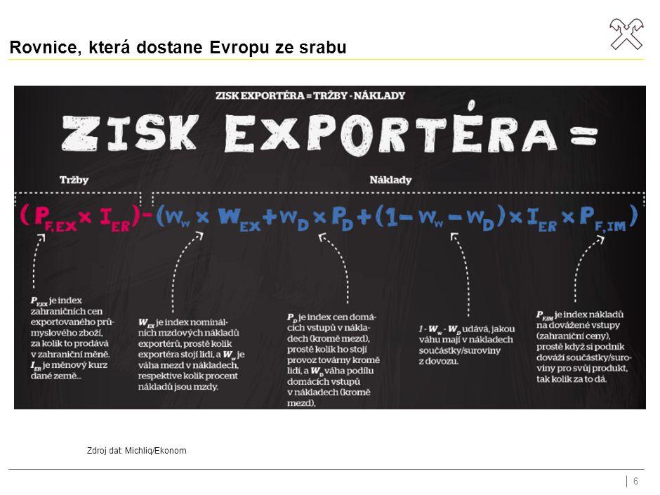 Rovnice, která dostane Evropu ze srabu 6 Zdroj dat: Michliq/Ekonom
