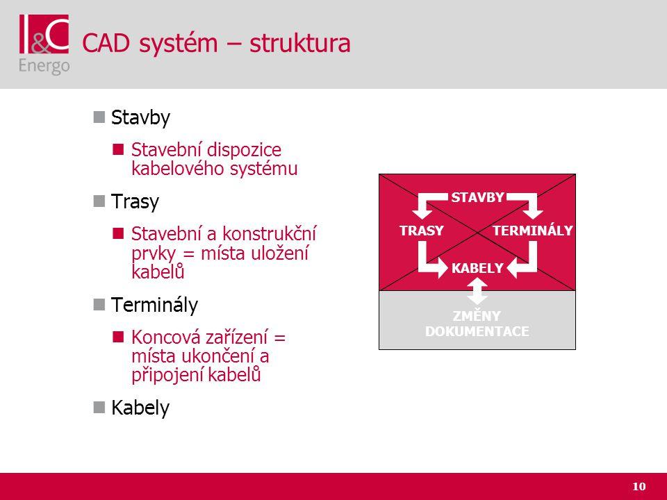 10 CAD systém – struktura  Stavby  Stavební dispozice kabelového systému  Trasy  Stavební a konstrukční prvky = místa uložení kabelů  Terminály 