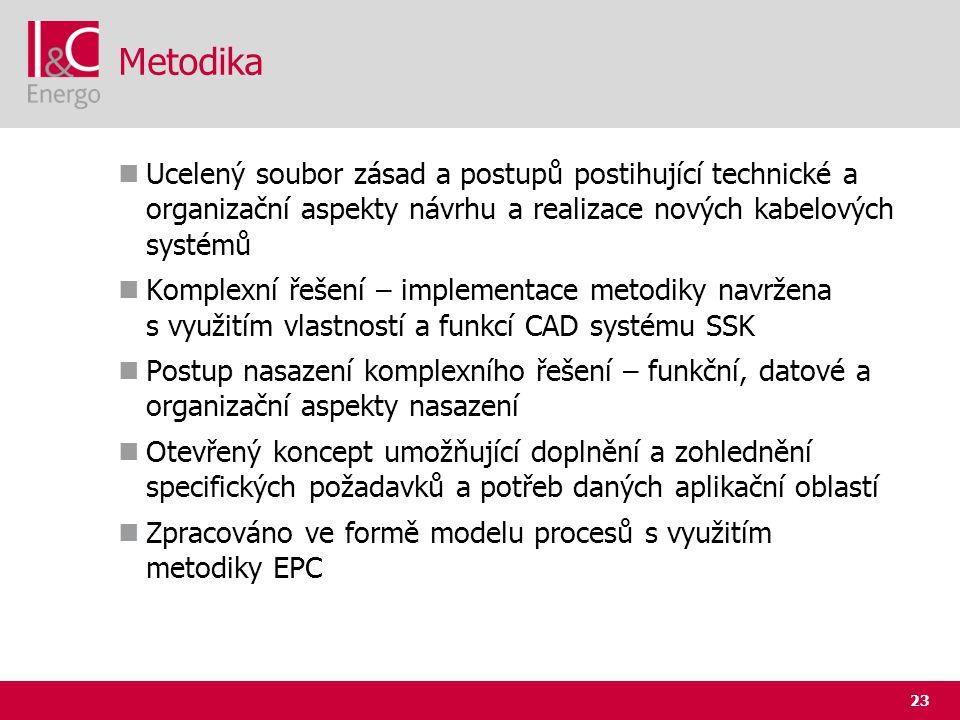 23 Metodika  Ucelený soubor zásad a postupů postihující technické a organizační aspekty návrhu a realizace nových kabelových systémů  Komplexní řeše