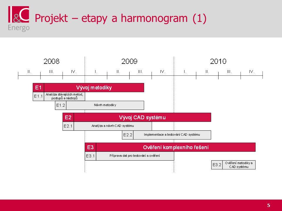5 Projekt – etapy a harmonogram (1)