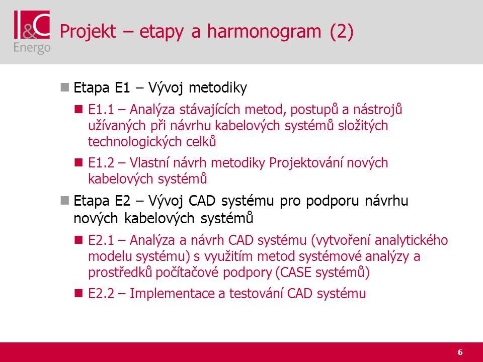 6 Projekt – etapy a harmonogram (2)  Etapa E1 – Vývoj metodiky  E1.1 – Analýza stávajících metod, postupů a nástrojů užívaných při návrhu kabelových