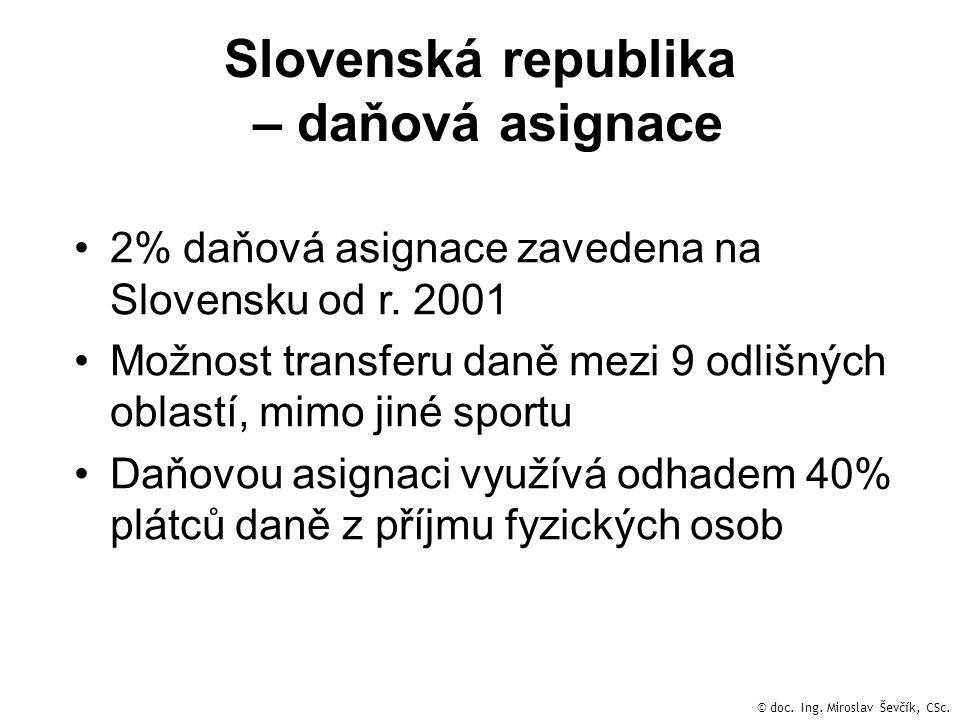 Slovenská republika – daňová asignace •2% daňová asignace zavedena na Slovensku od r. 2001 •Možnost transferu daně mezi 9 odlišných oblastí, mimo jiné