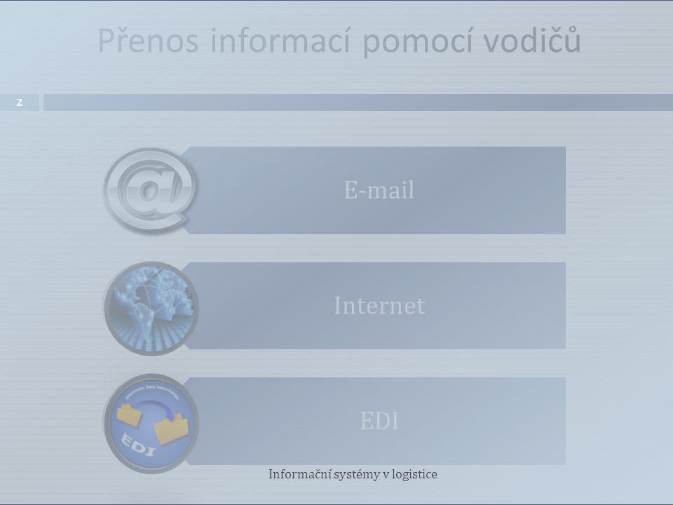 Přenos informací pomocí vodičů E-mail Internet EDI Výhody Elektronický styk s bankami Zvýšení produktivity Absence fyzických dokumentů Komunikativ nost mezi partnery Využití automatické identifikace Přesnost informací Urychlení obchodu 2 Informační systémy v logistice