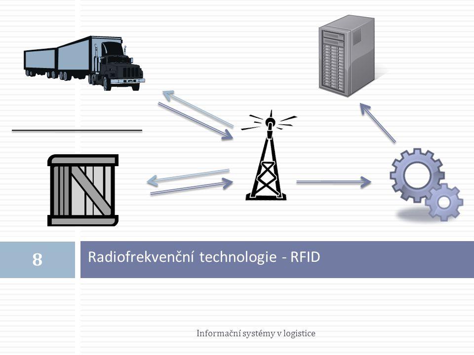 Radiofrekvenční technologie - RFID AktivníPasivní 8 Informační systémy v logistice