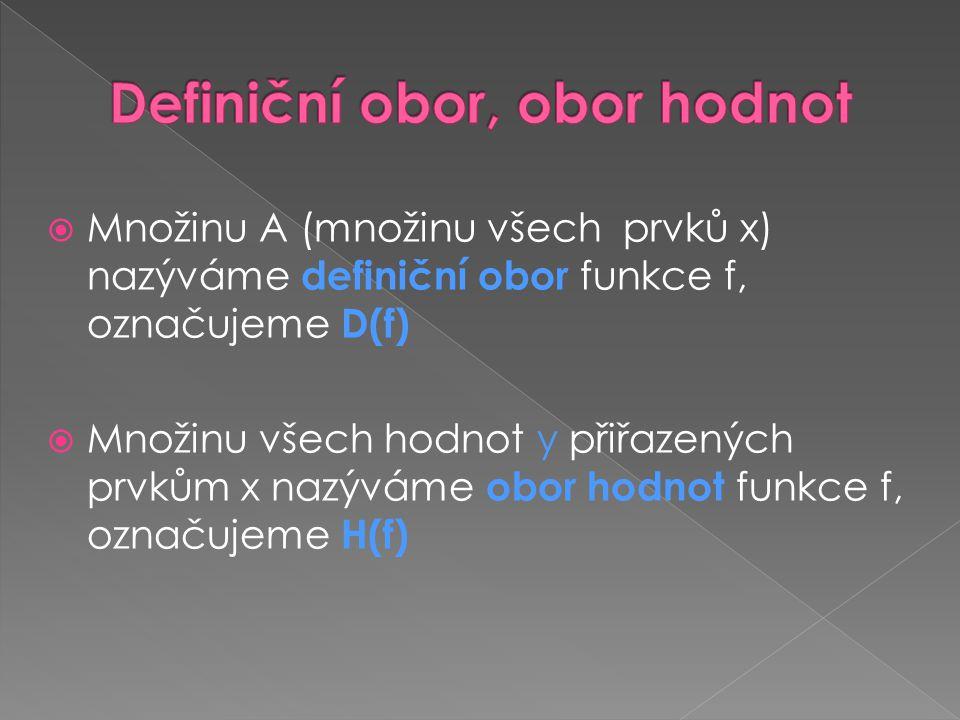  Množinu A (množinu všech prvků x) nazýváme definiční obor funkce f, označujeme D(f)  Množinu všech hodnot y přiřazených prvkům x nazýváme obor hodn