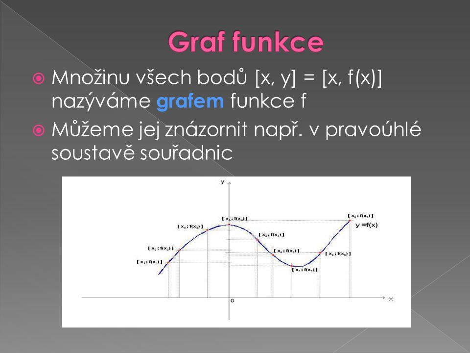  Množinu všech bodů [x, y] = [x, f(x)] nazýváme grafem funkce f  Můžeme jej znázornit např. v pravoúhlé soustavě souřadnic