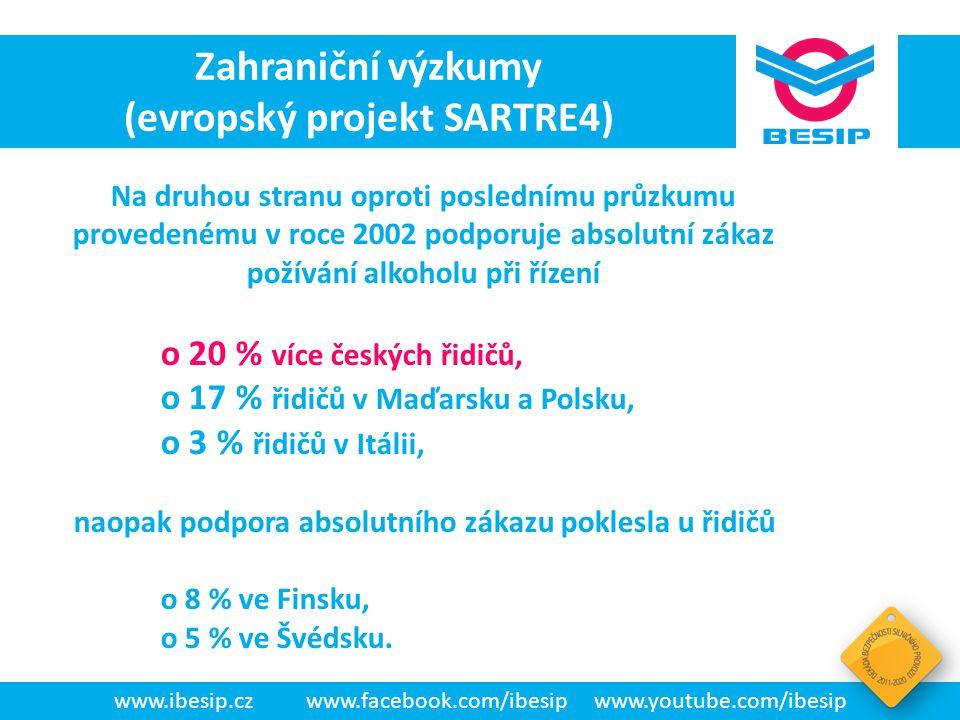 BESIP v ČR - realita www.ibesip.czwww.facebook.com/ibesipwww.youtube.com/ibesip Zahraniční výzkumy (evropský projekt SARTRE4) Na druhou stranu oproti