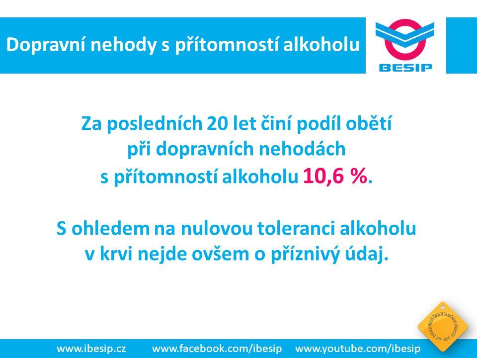 BESIP v ČR - realita www.ibesip.czwww.facebook.com/ibesipwww.youtube.com/ibesip Dopravní nehody s přítomností alkoholu Za posledních 20 let činí podíl
