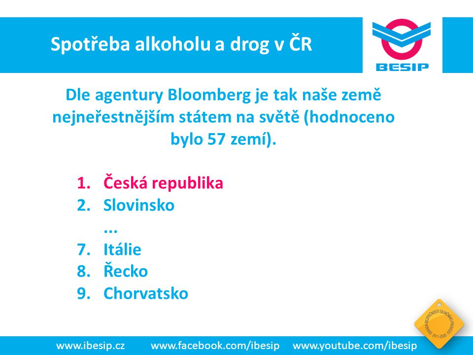 BESIP v ČR - realita www.ibesip.czwww.facebook.com/ibesipwww.youtube.com/ibesip Spotřeba alkoholu a drog v ČR Dle agentury Bloomberg je tak naše země