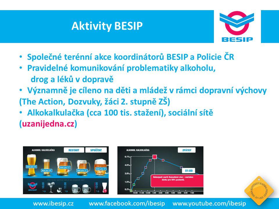 BESIP v ČR - realita www.ibesip.czwww.facebook.com/ibesipwww.youtube.com/ibesip Aktivity BESIP • Společné terénní akce koordinátorů BESIP a Policie ČR