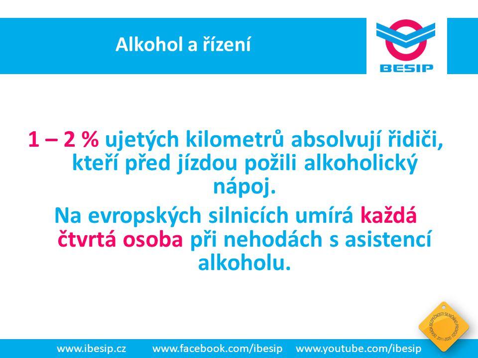 BESIP v ČR - realita www.ibesip.czwww.facebook.com/ibesipwww.youtube.com/ibesip Míra rizika zavinit dopravní nehodu v závislosti na hladině alkoholu v krvi řidiče 0,5 ‰0,8 ‰1,0 ‰1,2 ‰1,4 ‰1,6 ‰1,8 ‰ 2x5x7x12x19x25x30x7x 5x 12x