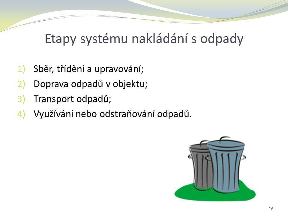 Etapy systému nakládání s odpady 1) Sběr, třídění a upravování; 2) Doprava odpadů v objektu; 3) Transport odpadů; 4) Využívání nebo odstraňování odpad