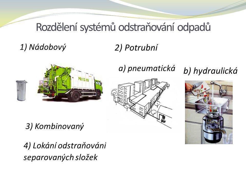 1) Nádobový Rozdělení systémů odstraňování odpadů 2) Potrubní 3) Kombinovaný 4) Lokání odstraňováni separovaných složek a) pneumatická b) hydraulická