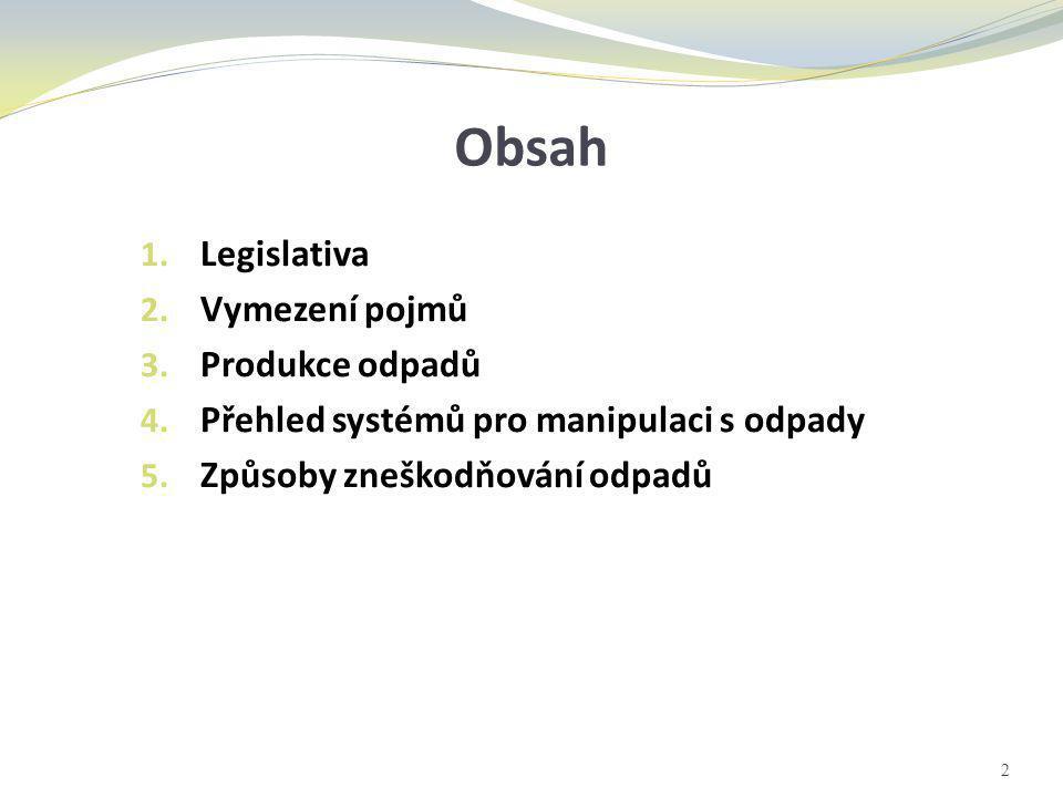 Obsah 1. Legislativa 2. Vymezení pojmů 3. Produkce odpadů 4. Přehled systémů pro manipulaci s odpady 5. Způsoby zneškodňování odpadů 2
