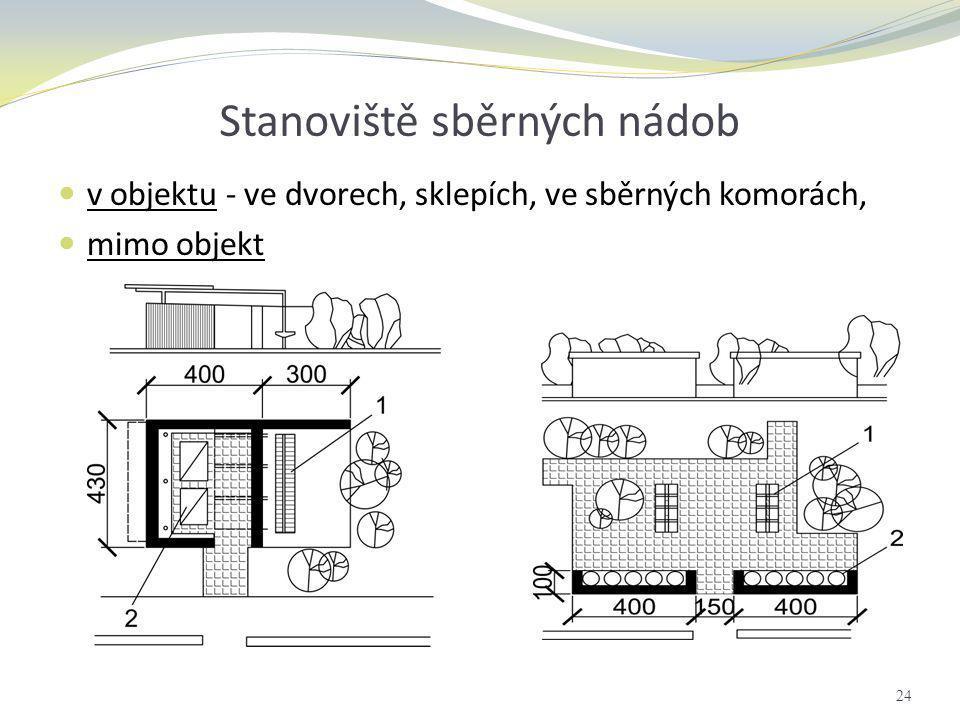 Stanoviště sběrných nádob  v objektu - ve dvorech, sklepích, ve sběrných komorách,  mimo objekt 24