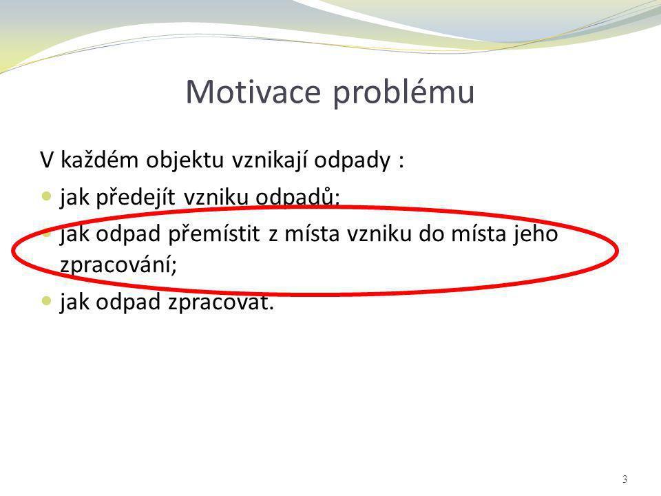 Motivace problému V každém objektu vznikají odpady :  jak předejít vzniku odpadů;  jak odpad přemístit z místa vzniku do místa jeho zpracování;  ja