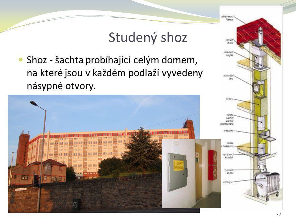 Studený shoz  Shoz - šachta probíhající celým domem, na které jsou v každém podlaží vyvedeny násypné otvory. 32