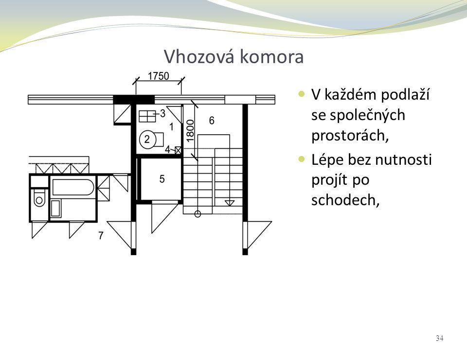 Vhozová komora  V každém podlaží se společných prostorách,  Lépe bez nutnosti projít po schodech, 34