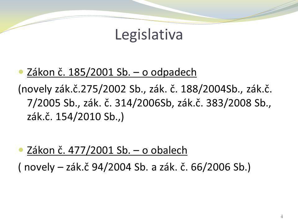 Legislativa  Zákon č. 185/2001 Sb. – o odpadech (novely zák.č.275/2002 Sb., zák. č. 188/2004Sb., zák.č. 7/2005 Sb., zák. č. 314/2006Sb, zák.č. 383/20