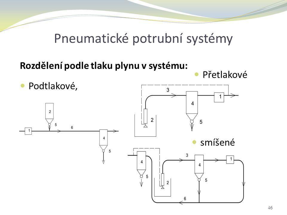 Pneumatické potrubní systémy  Podtlakové, 46 Rozdělení podle tlaku plynu v systému:  smíšené  Přetlakové