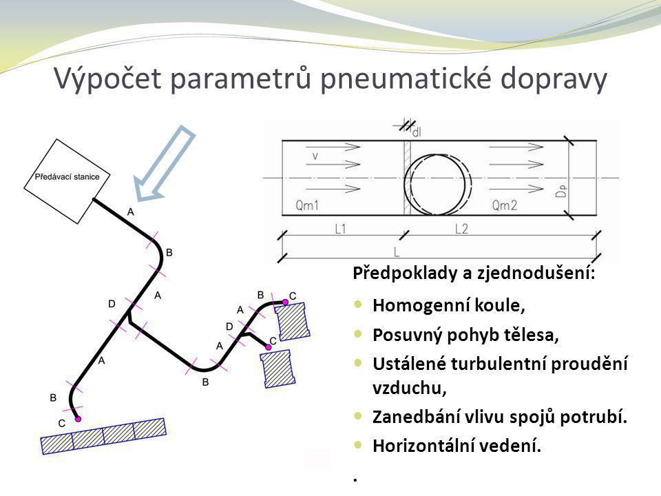 Výpočet parametrů pneumatické dopravy Předpoklady a zjednodušení:  Homogenní koule,  Posuvný pohyb tělesa,  Ustálené turbulentní proudění vzduchu,