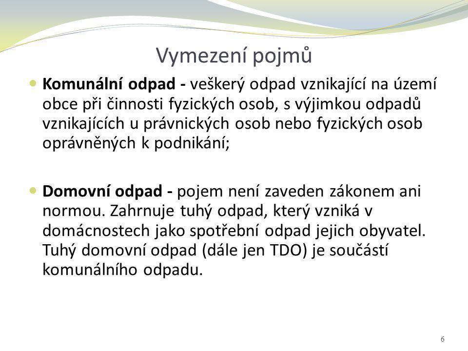 Vymezení pojmů  Komunální odpad - veškerý odpad vznikající na území obce při činnosti fyzických osob, s výjimkou odpadů vznikajících u právnických os
