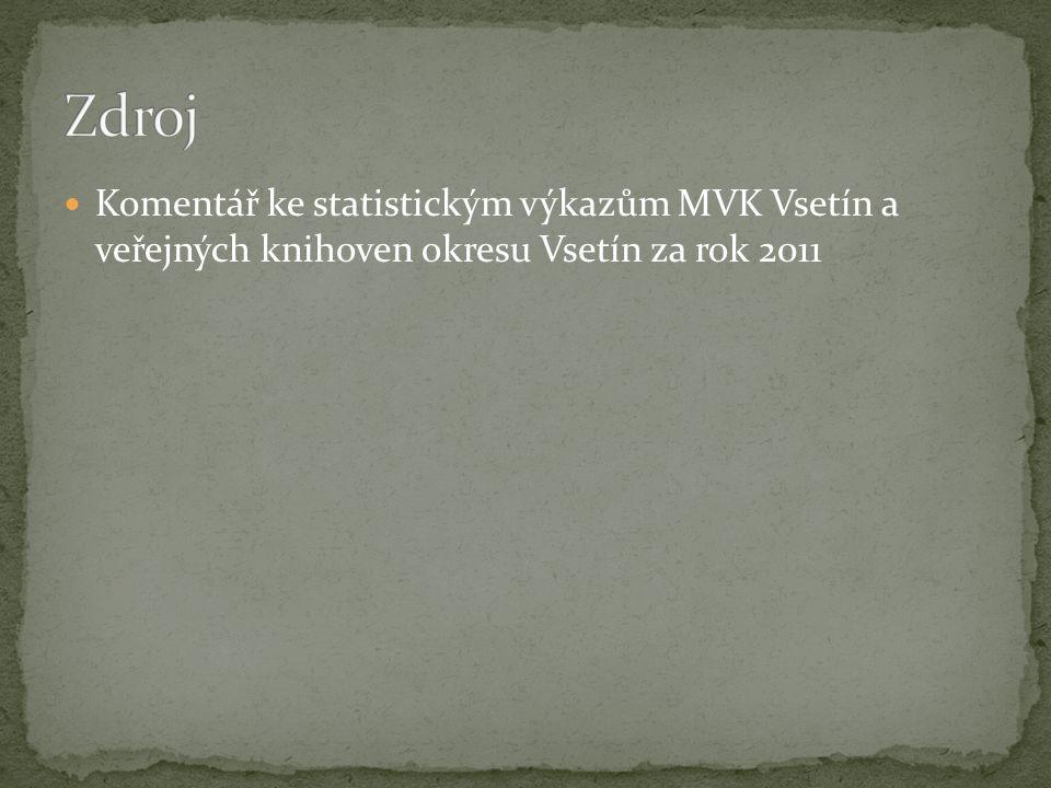  Komentář ke statistickým výkazům MVK Vsetín a veřejných knihoven okresu Vsetín za rok 2011