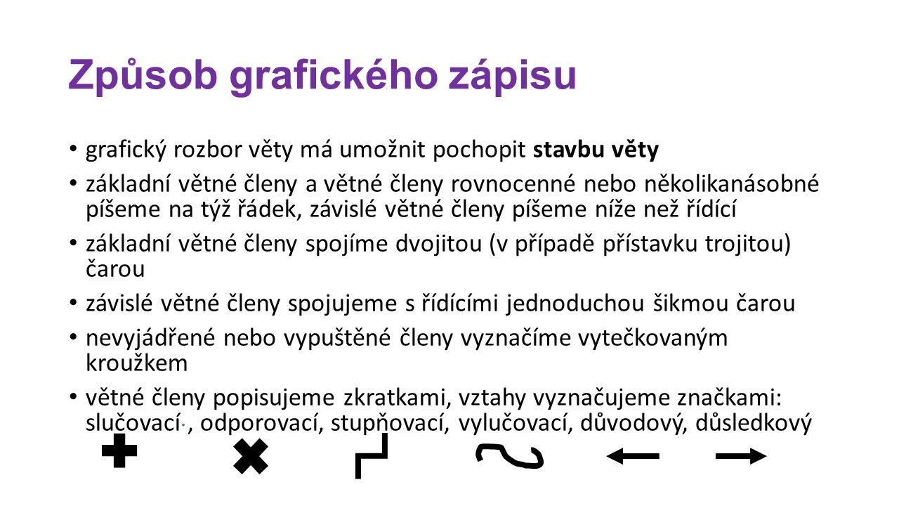 Příklad grafického zápisu věty Náš Petr pobýval v loňském roce měsíc v zahraničí.
