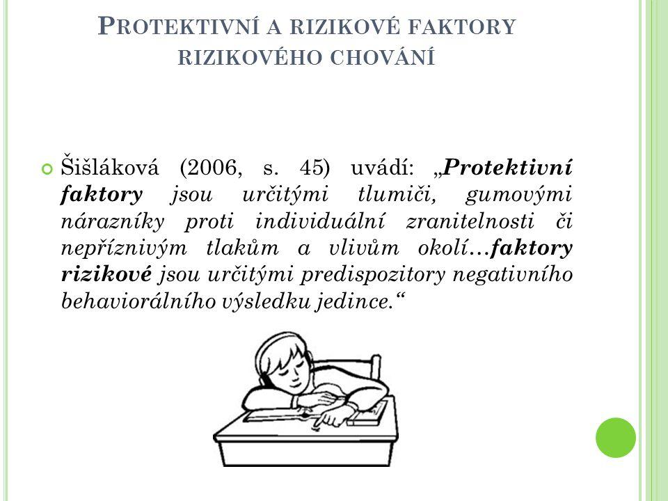"""P ROTEKTIVNÍ A RIZIKOVÉ FAKTORY RIZIKOVÉHO CHOVÁNÍ Šišláková (2006, s. 45) uvádí: """" Protektivní faktory jsou určitými tlumiči, gumovými nárazníky prot"""