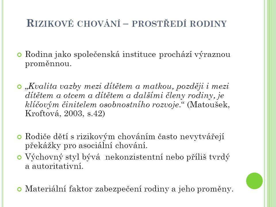 R IZIKOVÉ CHOVÁNÍ – PROSTŘEDÍ ŠKOLY Průcha (2003, s.