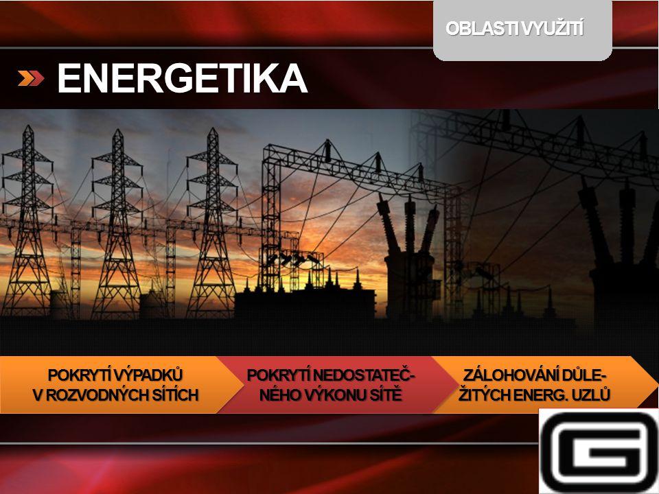 OBLASTI VYUŽITÍ ENERGETIKA ZÁLOHOVÁNÍ DŮLE- ŽITÝCH ENERG.
