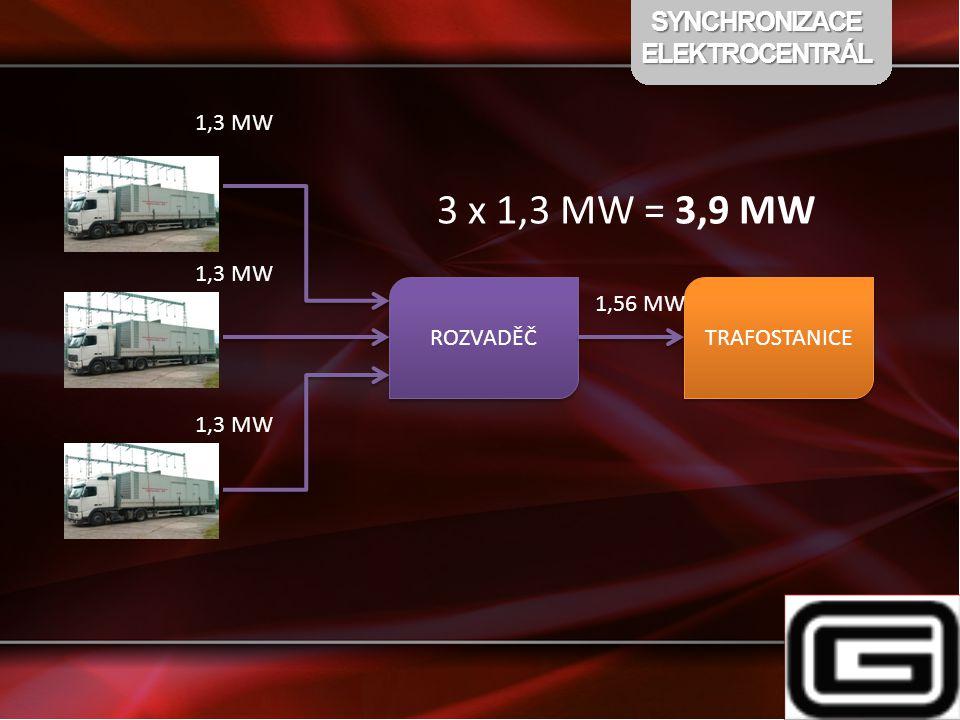SYNCHRONIZACEELEKTROCENTRÁL ROZVADĚČ TRAFOSTANICE 1,3 MW 3 x 1,3 MW = 3,9 MW 1,56 MW