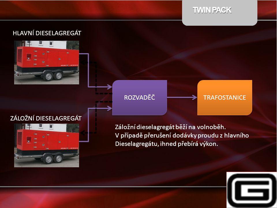 TWIN PACK ROZVADĚČ TRAFOSTANICE HLAVNÍ DIESELAGREGÁT Záložní dieselagregát běží na volnoběh.