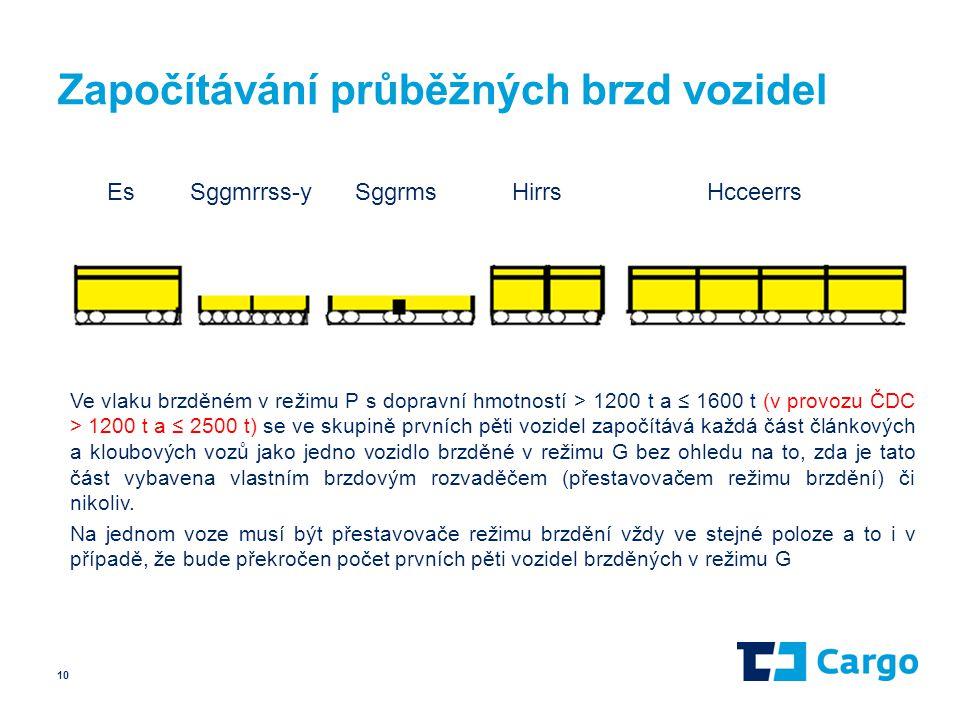 Započítávání průběžných brzd vozidel 10 EsSggmrrss-y Ve vlaku brzděném v režimu P s dopravní hmotností > 1200 t a ≤ 1600 t (v provozu ČDC > 1200 t a ≤