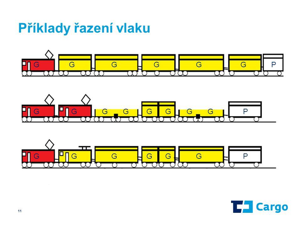 11 GGGGGG GGGGG GGGGG P P P GGG G Příklady řazení vlaku