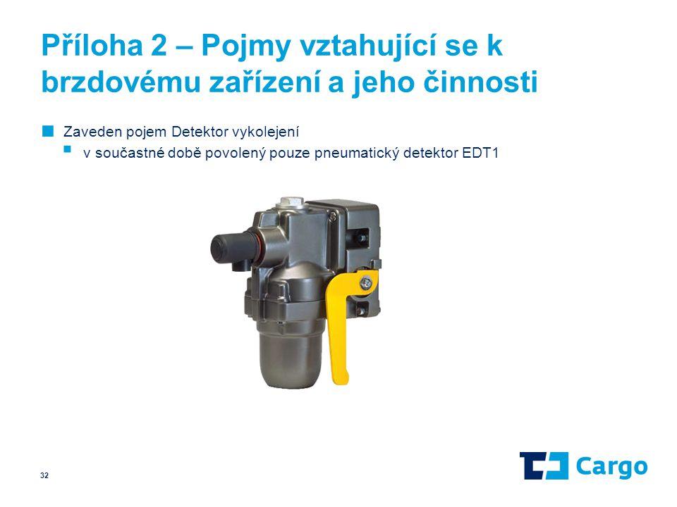 Příloha 2 – Pojmy vztahující se k brzdovému zařízení a jeho činnosti ■ Zaveden pojem Detektor vykolejení  v součastné době povolený pouze pneumatický