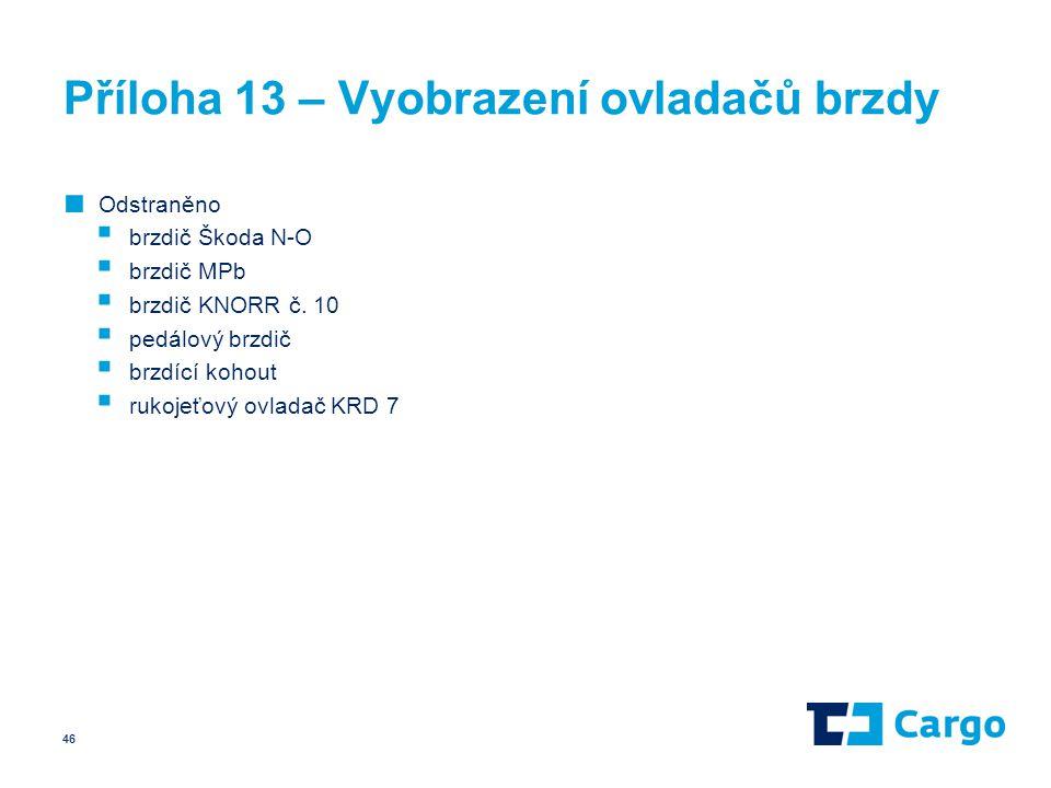 Příloha 13 – Vyobrazení ovladačů brzdy ■ Odstraněno  brzdič Škoda N-O  brzdič MPb  brzdič KNORR č. 10  pedálový brzdič  brzdící kohout  rukojeťo
