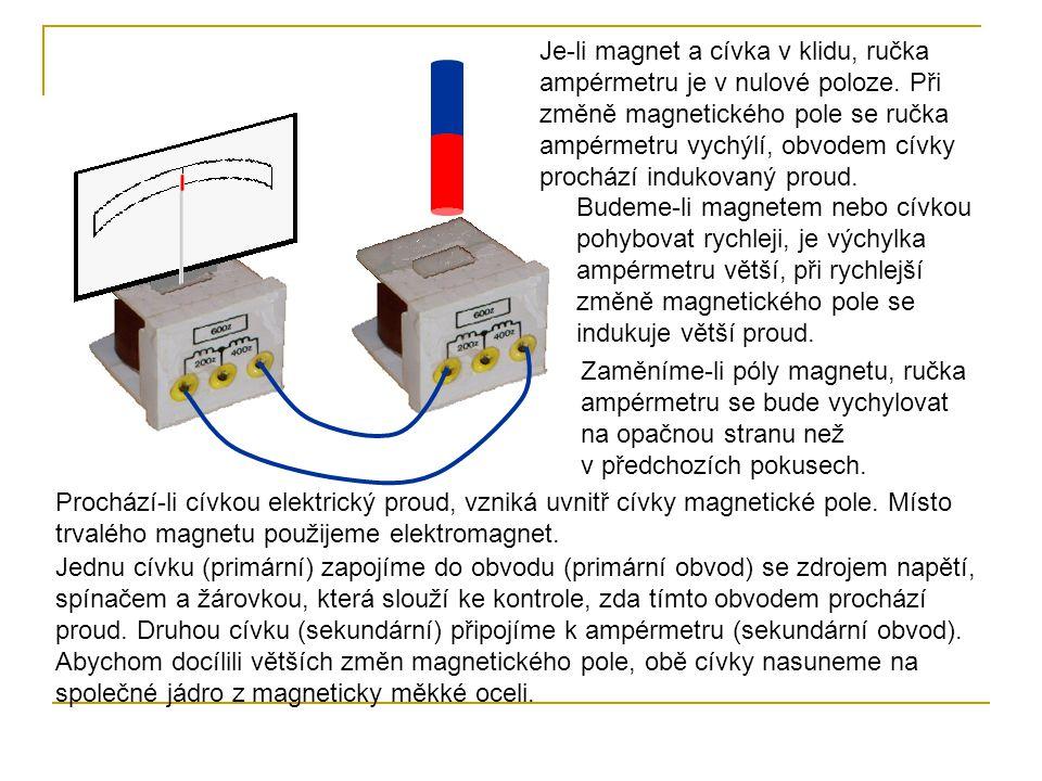 Je-li magnet a cívka v klidu, ručka ampérmetru je v nulové poloze. Při změně magnetického pole se ručka ampérmetru vychýlí, obvodem cívky prochází ind