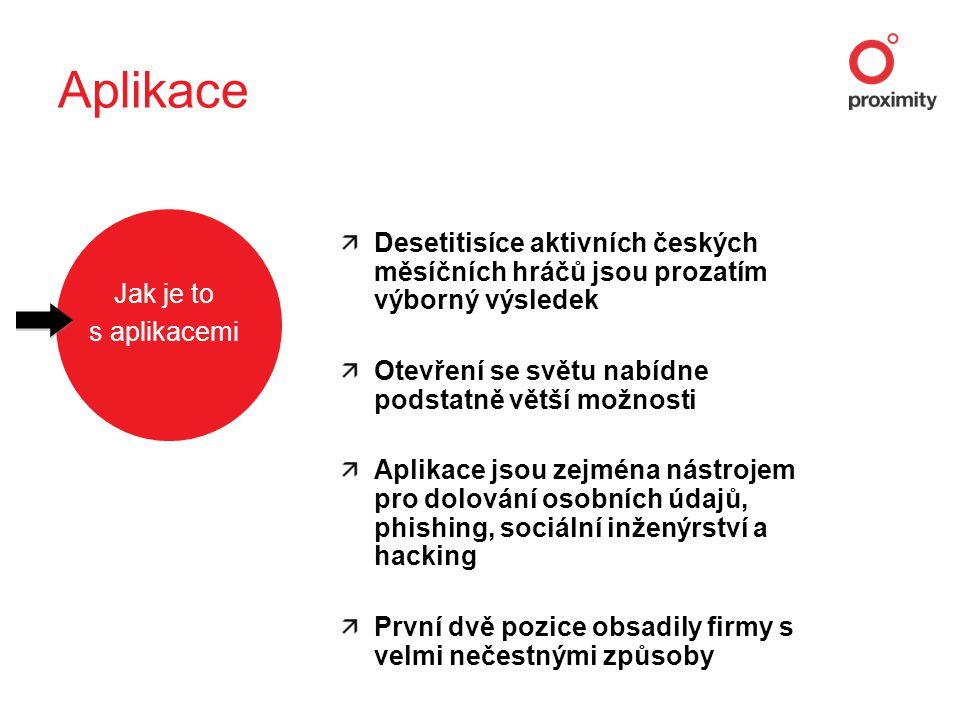 Aplikace Jak je to s aplikacemi Desetitisíce aktivních českých měsíčních hráčů jsou prozatím výborný výsledek Otevření se světu nabídne podstatně větší možnosti Aplikace jsou zejména nástrojem pro dolování osobních údajů, phishing, sociální inženýrství a hacking První dvě pozice obsadily firmy s velmi nečestnými způsoby