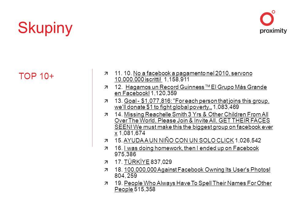 TOP 10+ 11. 10. No a facebook a pagamento nel 2010, servono 10.000.000 iscritti.