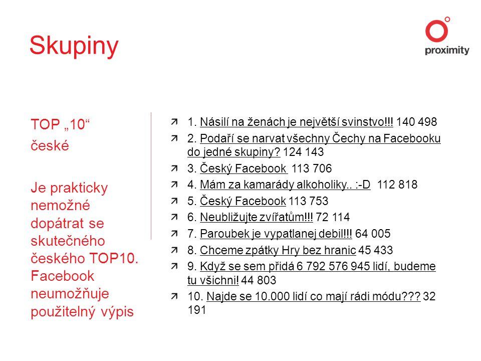 """TOP """"10"""" české Je prakticky nemožné dopátrat se skutečného českého TOP10. Facebook neumožňuje použitelný výpis 1. Násilí na ženách je největší svinstv"""