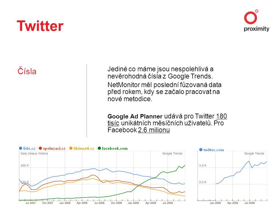 Čísla Jediné co máme jsou nespolehlivá a nevěrohodná čísla z Google Trends. NetMonitor měl poslední fůzovaná data před rokem, kdy se začalo pracovat n