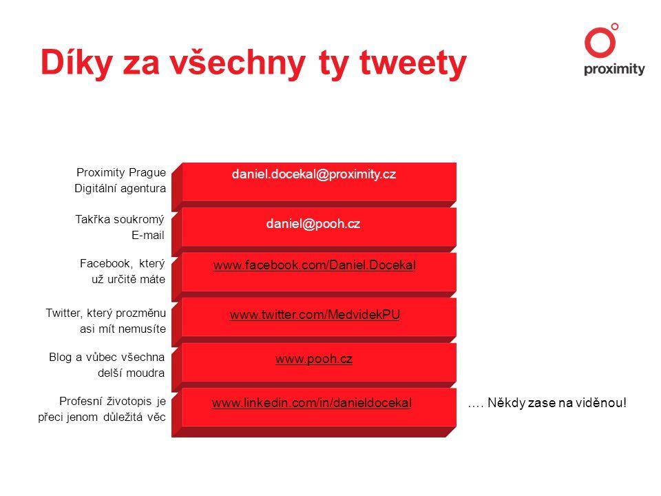 Díky za všechny ty tweety daniel.docekal@proximity.cz daniel@pooh.cz www.facebook.com/Daniel.Docekal www.twitter.com/MedvidekPU www.pooh.cz www.linkedin.com/in/danieldocekal Proximity Prague Digitální agentura ….