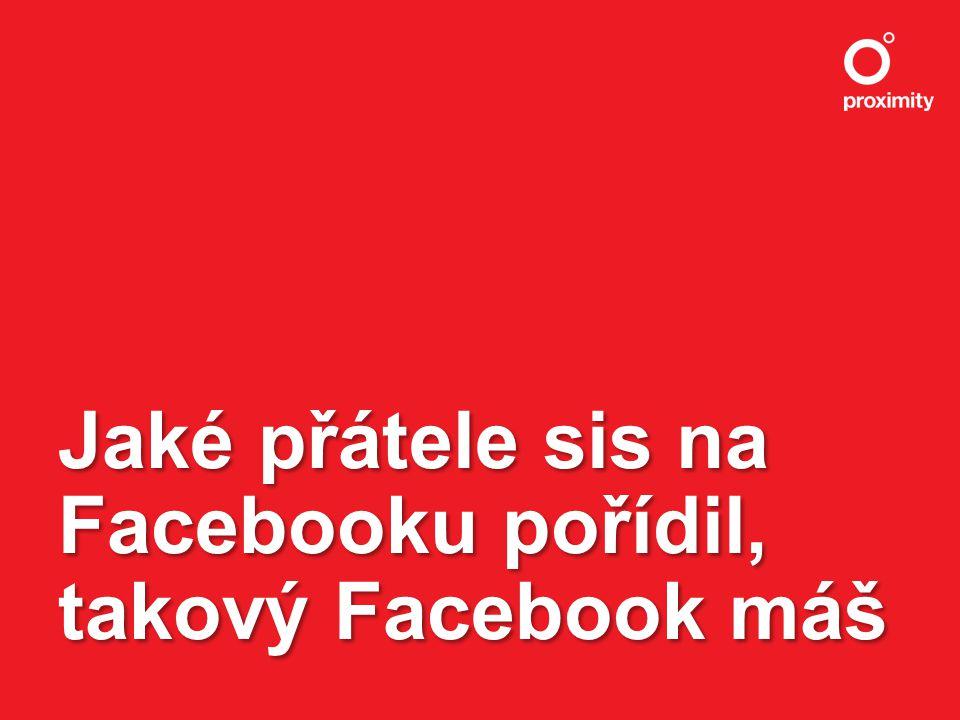 Jaké přátele sis na Facebooku pořídil, takový Facebook máš