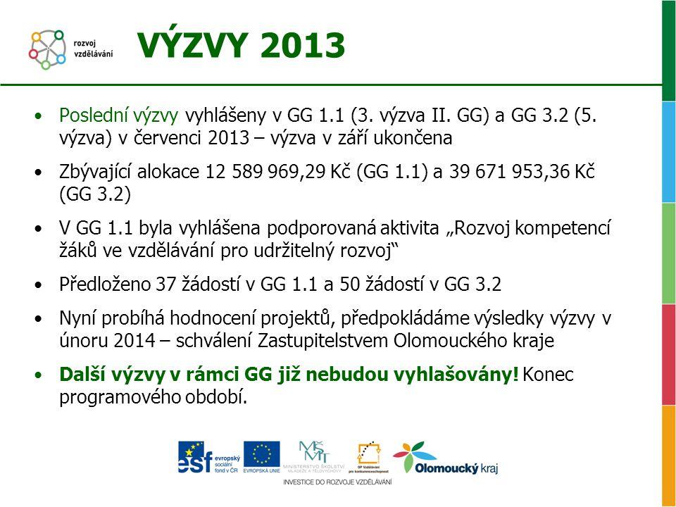 VÝZVY 2013 •Poslední výzvy vyhlášeny v GG 1.1 (3. výzva II. GG) a GG 3.2 (5. výzva) v červenci 2013 – výzva v září ukončena •Zbývající alokace 12 589