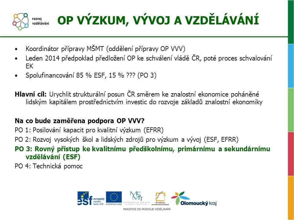 OP VÝZKUM, VÝVOJ A VZDĚLÁVÁNÍ •Koordinátor přípravy MŠMT (oddělení přípravy OP VVV) •Leden 2014 předpoklad předložení OP ke schválení vládě ČR, poté proces schvalování EK •Spolufinancování 85 % ESF, 15 % ??.