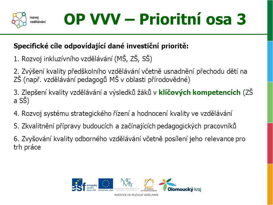 OP VVV – Prioritní osa 3 Specifické cíle odpovídající dané investiční prioritě: 1. Rozvoj inkluzívního vzdělávání (MŠ, ZŠ, SŠ) 2. Zvýšení kvality před