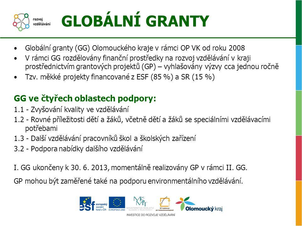 GLOBÁLNÍ GRANTY •Globální granty (GG) Olomouckého kraje v rámci OP VK od roku 2008 •V rámci GG rozdělovány finanční prostředky na rozvoj vzdělávání v kraji prostřednictvím grantových projektů (GP) – vyhlašovány výzvy cca jednou ročně •Tzv.